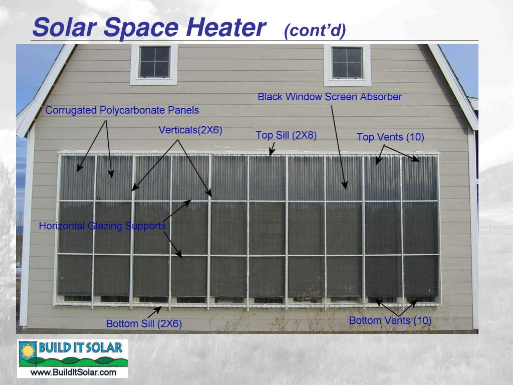Solar Space Heater