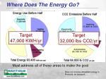 where does the energy go5