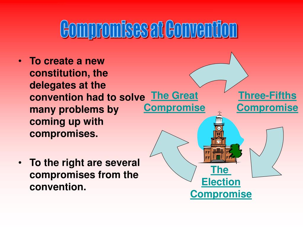 Compromises at Convention