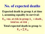 no of expected deaths