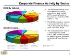 corporate finance activity by sector