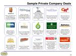 sample private company deals