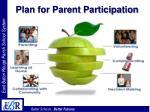plan for parent participation