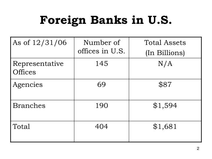 Foreign banks in u s