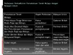 perbezaan pentadbiran persekutuan tanah melayu dengan malayan union