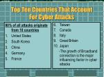 top ten countries that account for cyber attacks