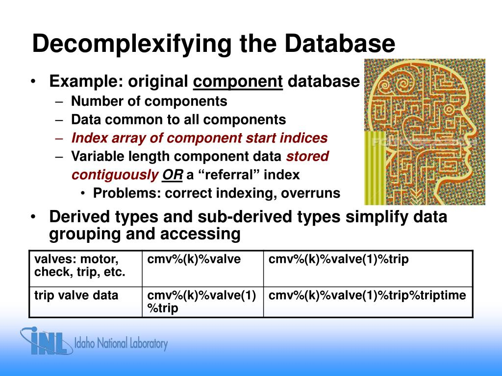 Decomplexifying the Database