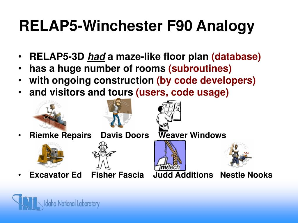 RELAP5-Winchester F90 Analogy