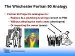 the winchester fortran 90 analogy