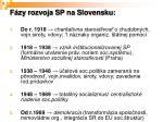 f zy rozvoja sp na slovensku