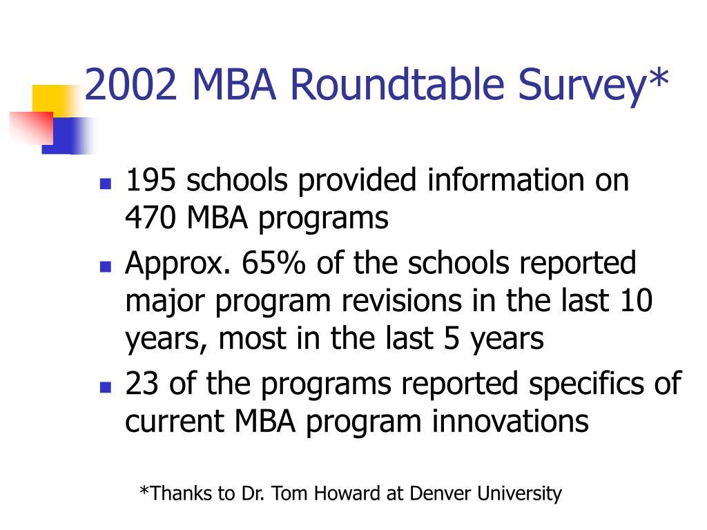 2002 MBA Roundtable Survey*
