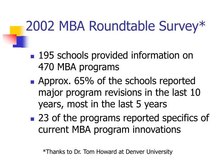 2002 mba roundtable survey