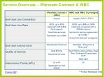 service overview ipstream connect wbc