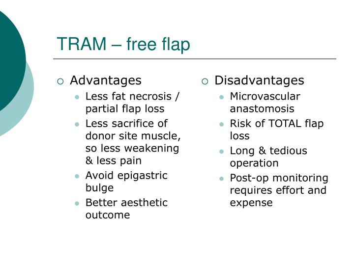 Tram Free Flap N