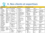 ii nos clients et expertises7