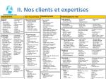 ii nos clients et expertises8