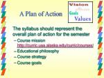 a plan of action
