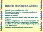 benefits of a graphic syllabus