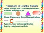 variations in graphic syllabi