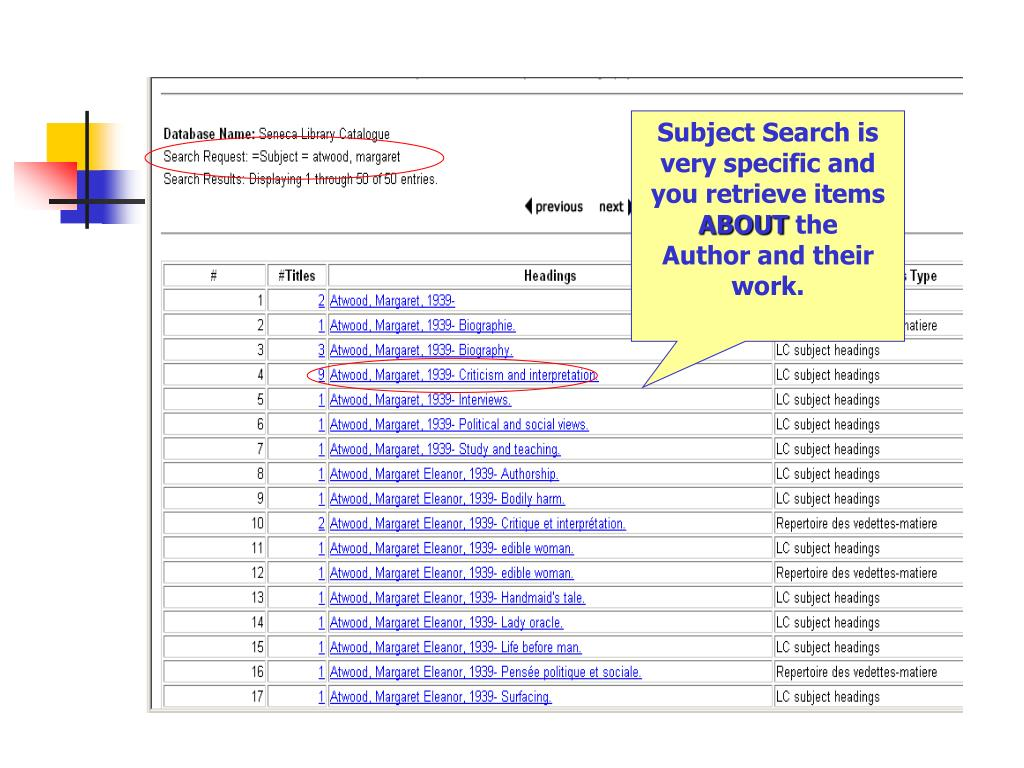 Subject Search is very specific and you retrieve items