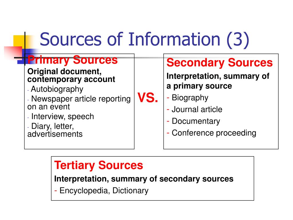 Sources of Information (3)