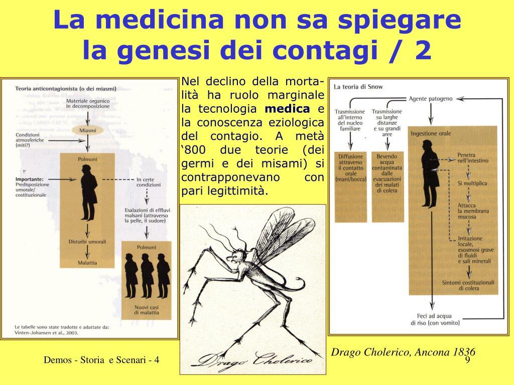 La medicina non sa spiegare la genesi dei contagi / 2
