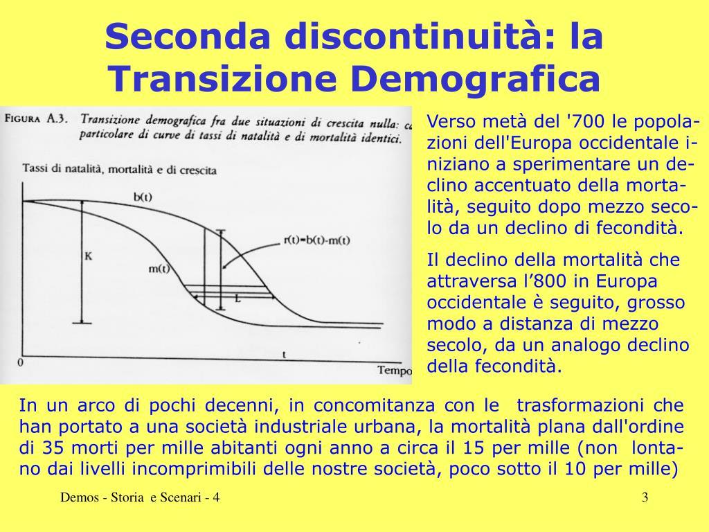 Seconda discontinuità: la Transizione Demografica