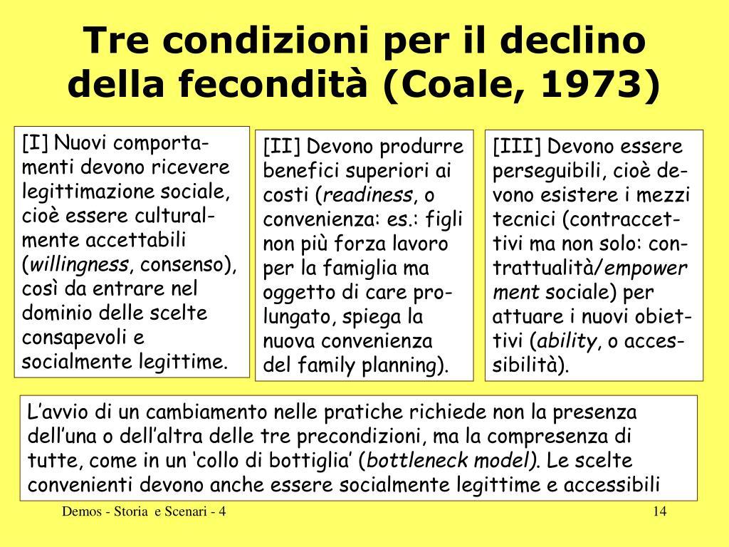 Tre condizioni per il declino della fecondità (Coale, 1973)