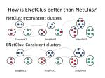 how is enetclus better than netclus