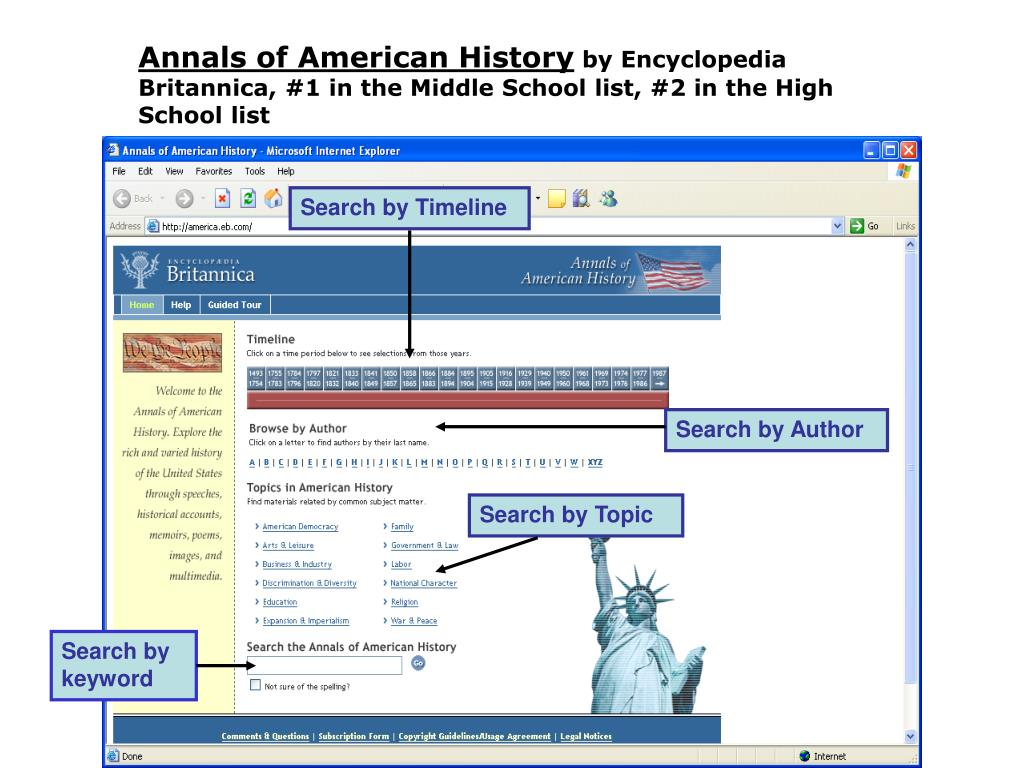 Annals of American History