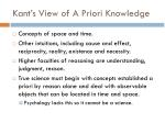 kant s view of a priori knowledge