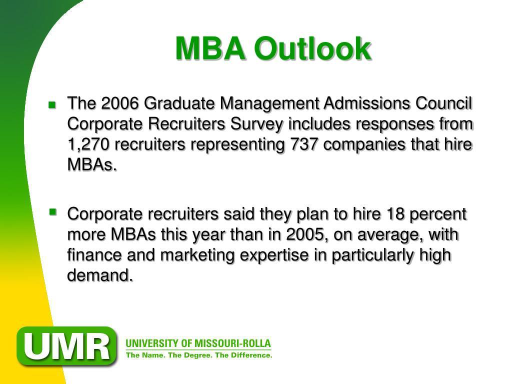 MBA Outlook