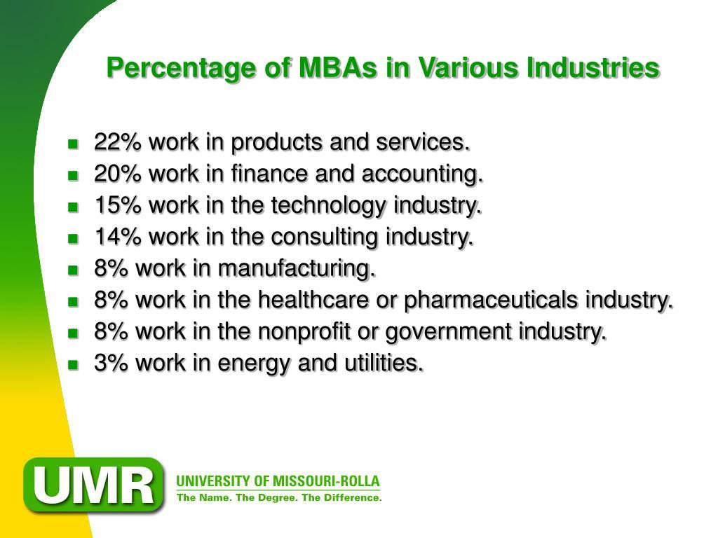 Percentage of MBAs in Various Industries
