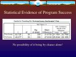 statistical evidence of program success1