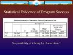 statistical evidence of program success3