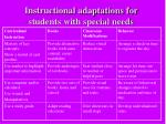 instructional adaptations for students with special needs