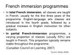 french immersion programmes