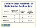 common grade placement of basic number combinations