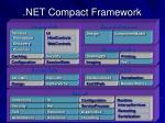 net compact framework9