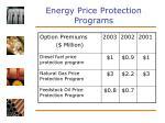 energy price protection programs41