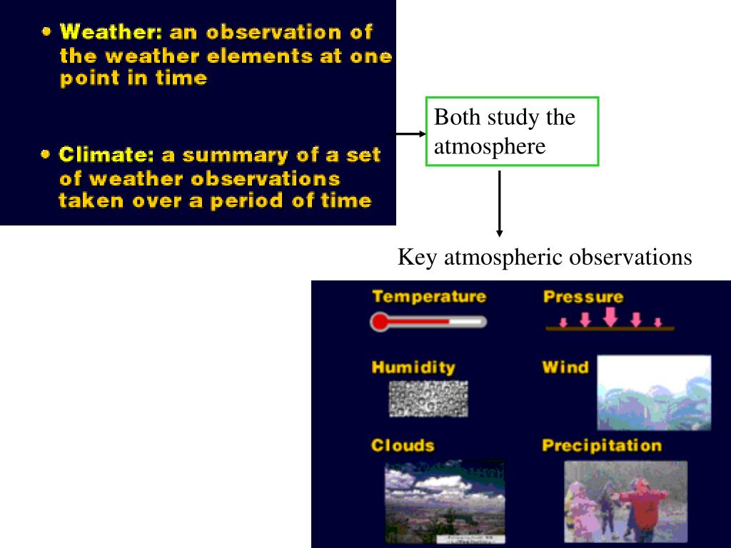 Both study the atmosphere