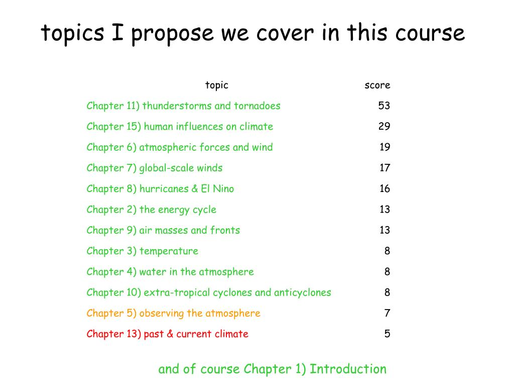topics I propose we cover in this course