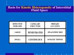 basis for kinetic heterogeneity of interstitial fluid space