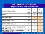 distribution volume representative macromolecules