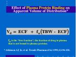 effect of plasma protein binding on apparent volume of distribution