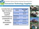 conversion technology suppliers