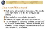 chat room whiteboard