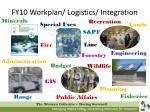 fy10 workplan logistics integration