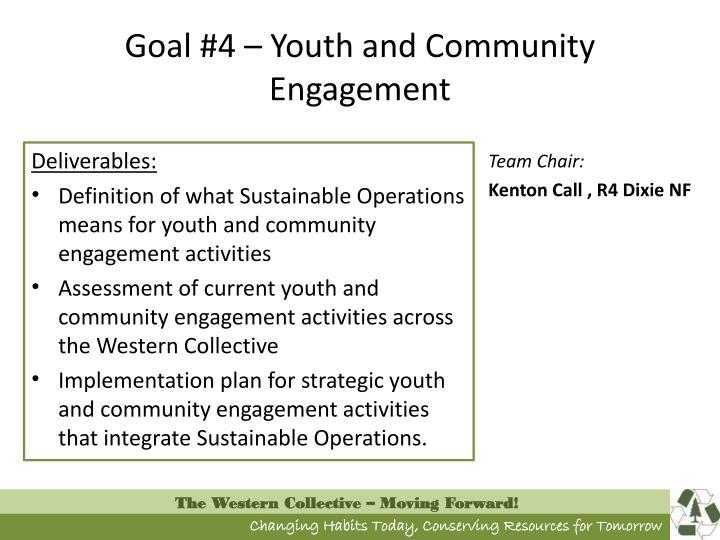 Community Natural Resource Management Definition