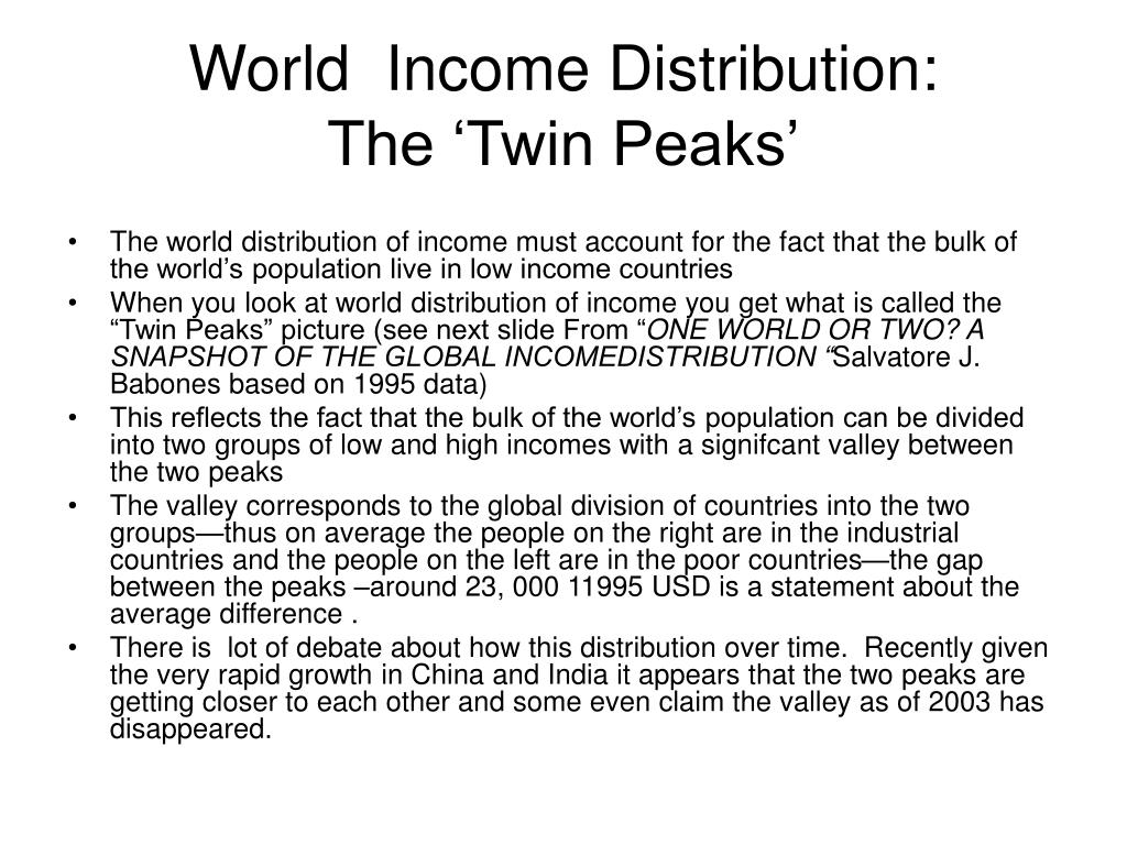 World  Income Distribution: